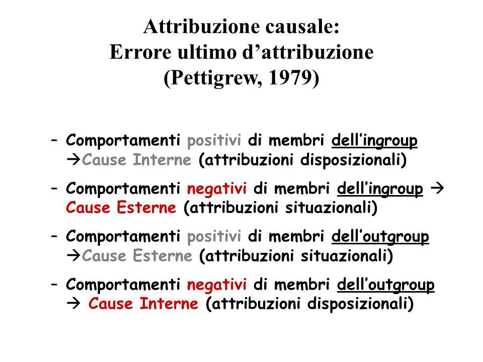 Attribuzione causale: Errore ultimo d'attribuzione (Pettigrew, 1979) –Comportamenti positivi di membri dell'ingroup  Cause Interne (attribuzioni disp