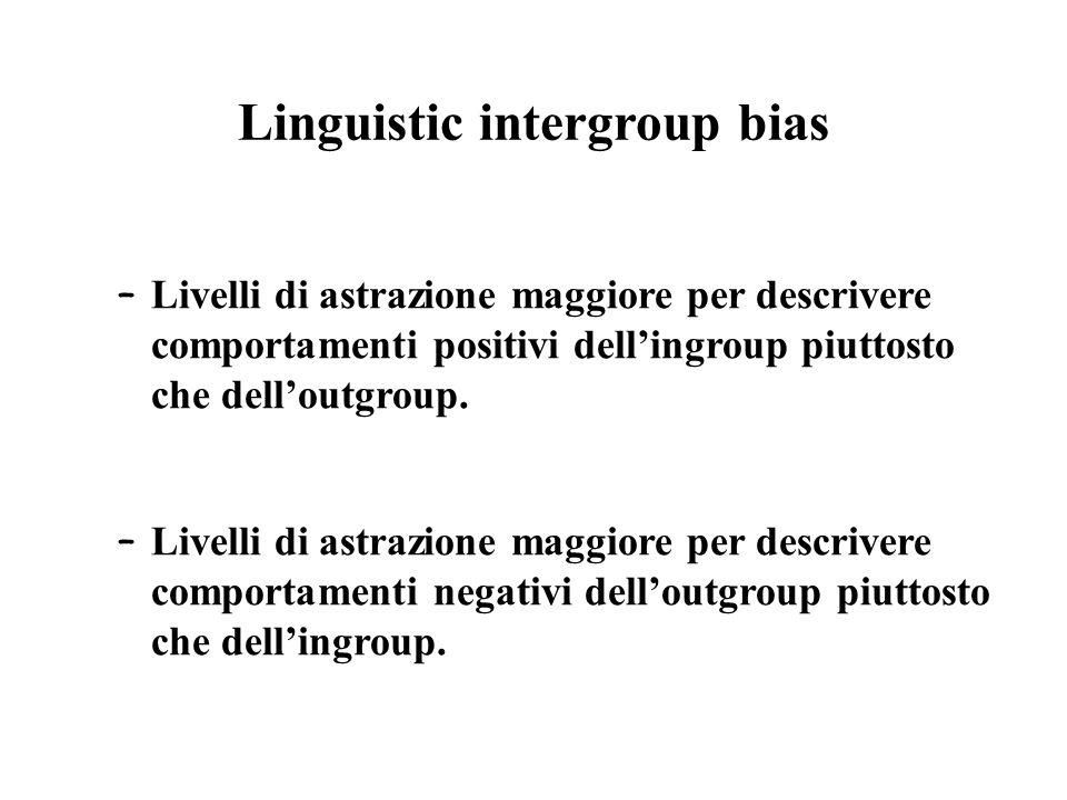 Linguistic intergroup bias – Livelli di astrazione maggiore per descrivere comportamenti positivi dell'ingroup piuttosto che dell'outgroup. – Livelli