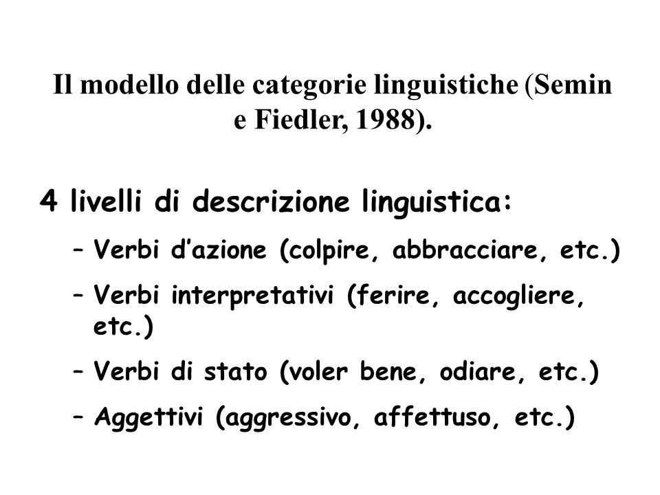 Il modello delle categorie linguistiche (Semin e Fiedler, 1988). 4 livelli di descrizione linguistica: –Verbi d'azione (colpire, abbracciare, etc.) –V