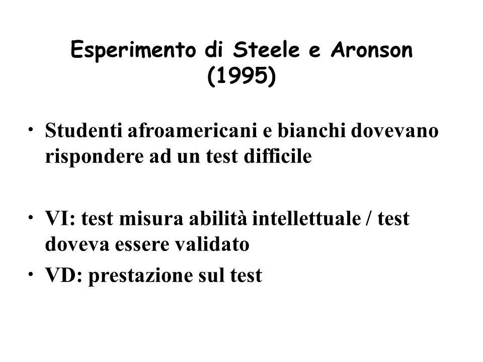Esperimento di Steele e Aronson (1995) Studenti afroamericani e bianchi dovevano rispondere ad un test difficile VI: test misura abilità intellettuale
