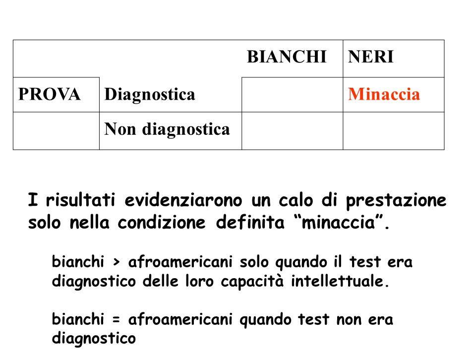 """BIANCHINERI PROVADiagnosticaMinaccia Non diagnostica I risultati evidenziarono un calo di prestazione solo nella condizione definita """"minaccia"""". bianc"""