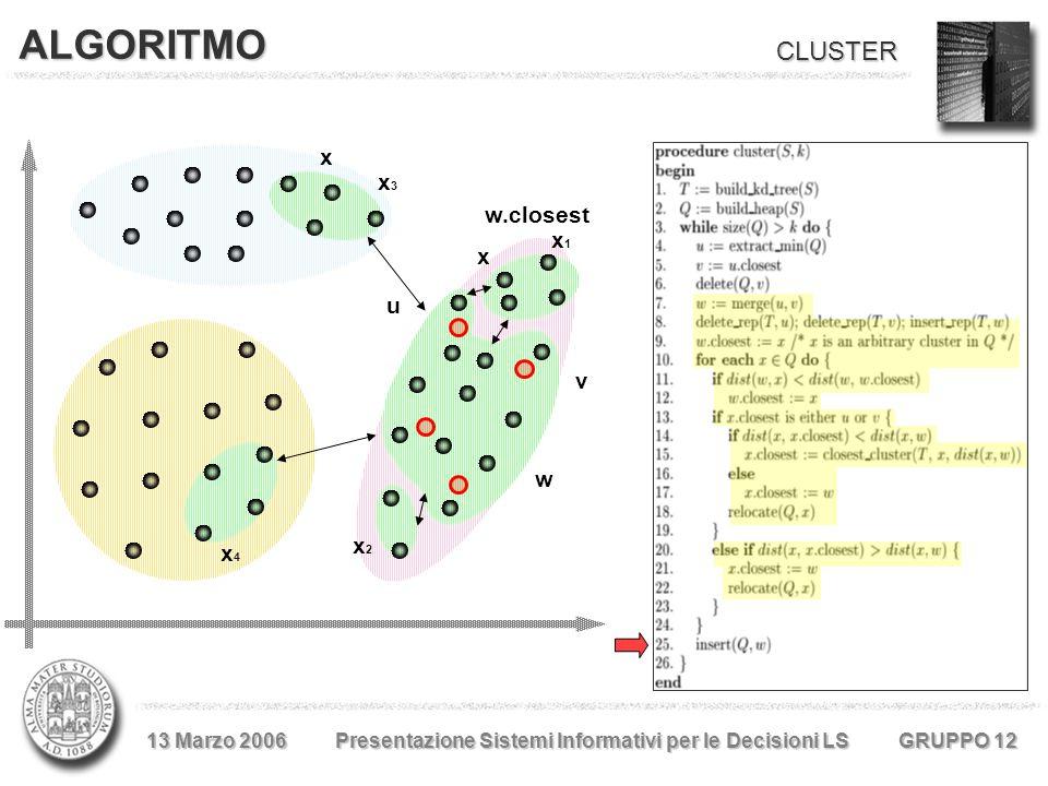 ALGORITMO w CLUSTER x1x1 x2x2 x3x3 x4x4 w.closest v u x x