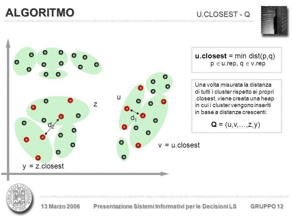 u p  u.rep, q  v.rep u.closest = min dist(p,q) Una volta misurata la distanza di tutti i cluster rispetto ai propri.closest, viene creata una heap in cui i cluster vengono inseriti in base a distanze crescenti: Q = (u,v,…,z,y) v 13 Marzo 2006 Presentazione Sistemi Informativi per le Decisioni LS GRUPPO 12 d2d2 d1d1 ALGORITMO U.CLOSEST - Q = u.closest z y= z.closest
