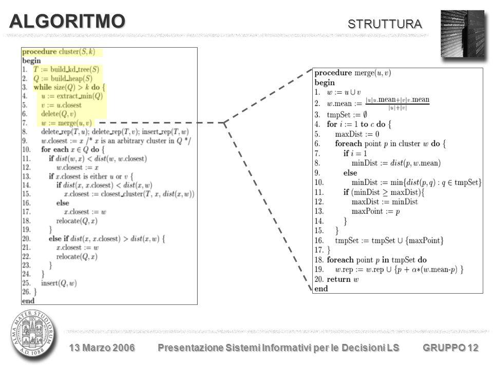13 Marzo 2006 Presentazione Sistemi Informativi per le Decisioni LS GRUPPO 12 ALGORITMO STRUTTURA