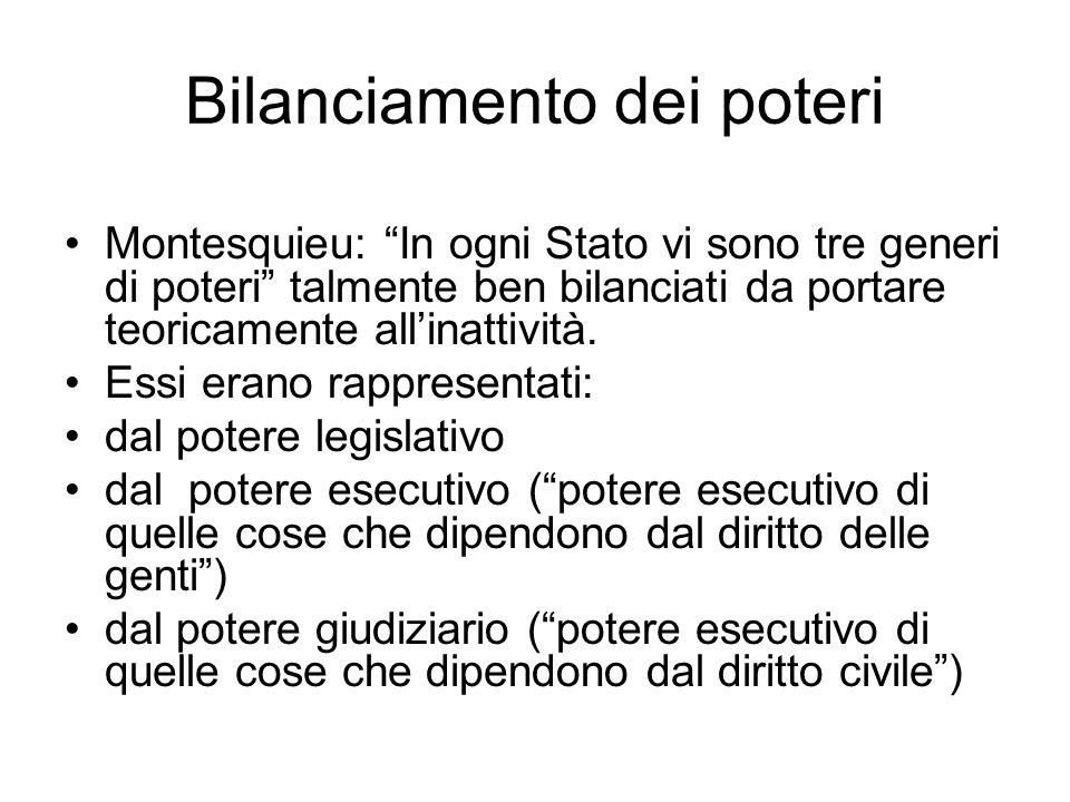 Bilanciamento dei poteri Montesquieu: In ogni Stato vi sono tre generi di poteri talmente ben bilanciati da portare teoricamente all'inattività.