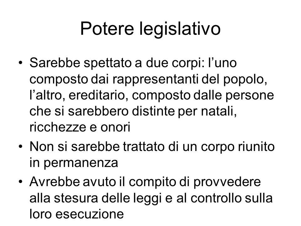 Potere legislativo Sarebbe spettato a due corpi: l'uno composto dai rappresentanti del popolo, l'altro, ereditario, composto dalle persone che si sare