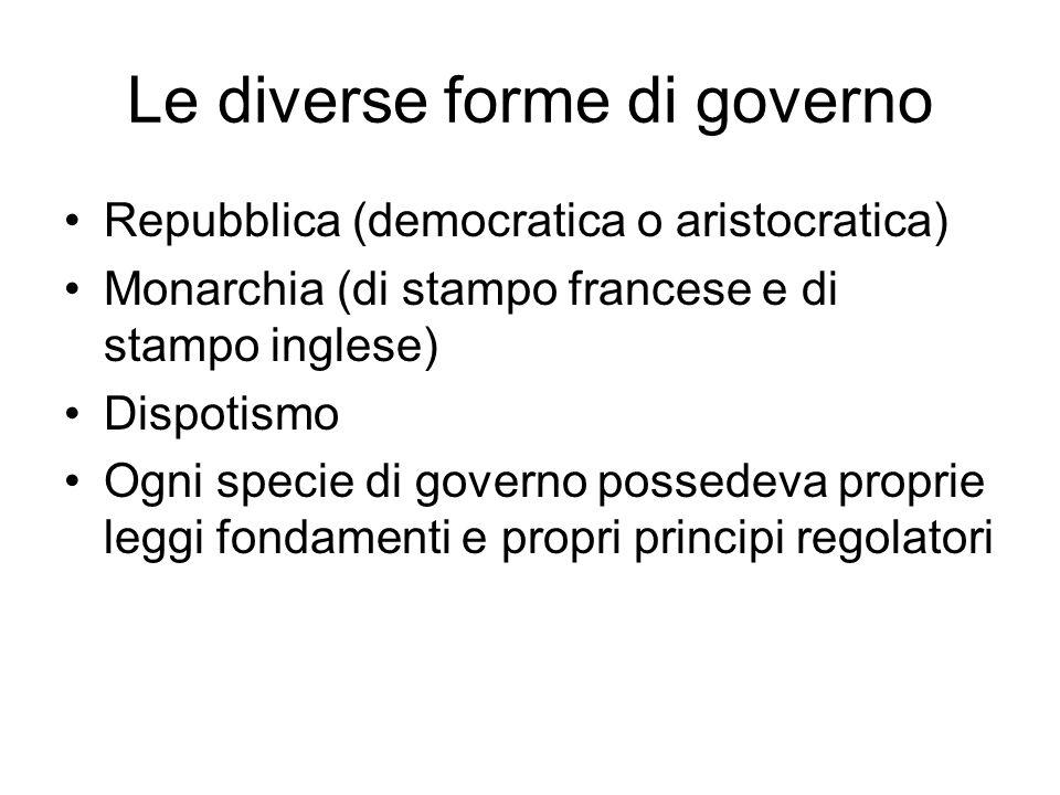 Le diverse forme di governo Repubblica (democratica o aristocratica) Monarchia (di stampo francese e di stampo inglese) Dispotismo Ogni specie di gove