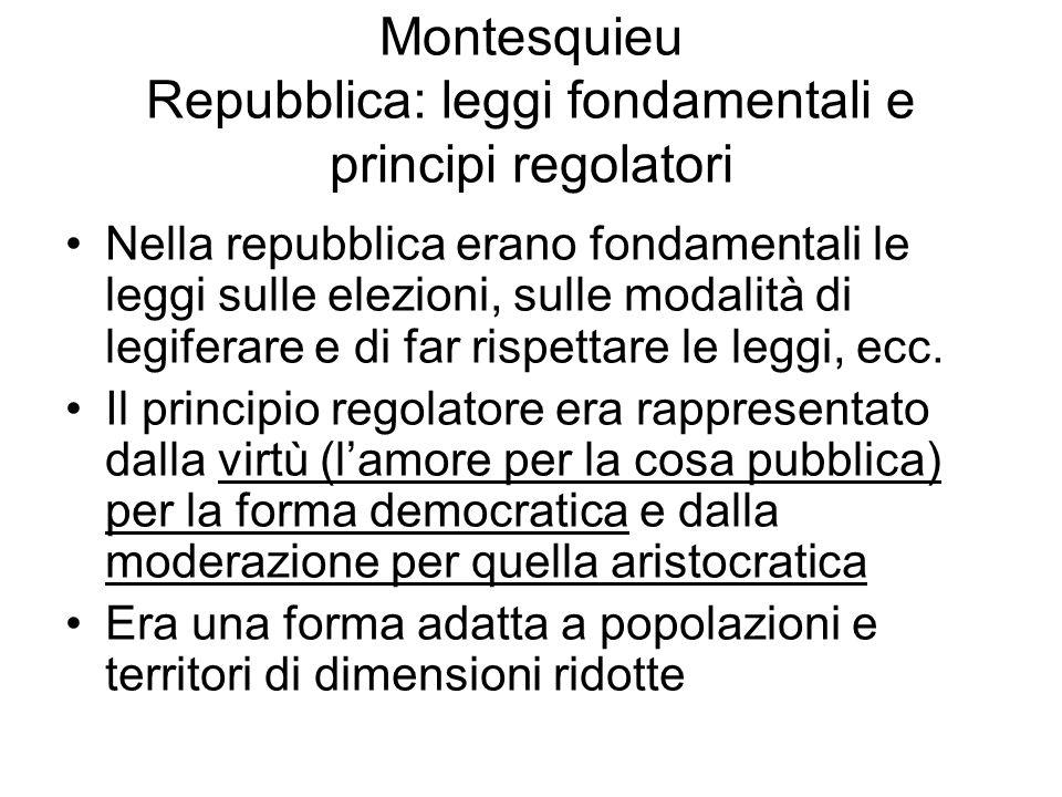 Montesquieu Repubblica: leggi fondamentali e principi regolatori Nella repubblica erano fondamentali le leggi sulle elezioni, sulle modalità di legiferare e di far rispettare le leggi, ecc.