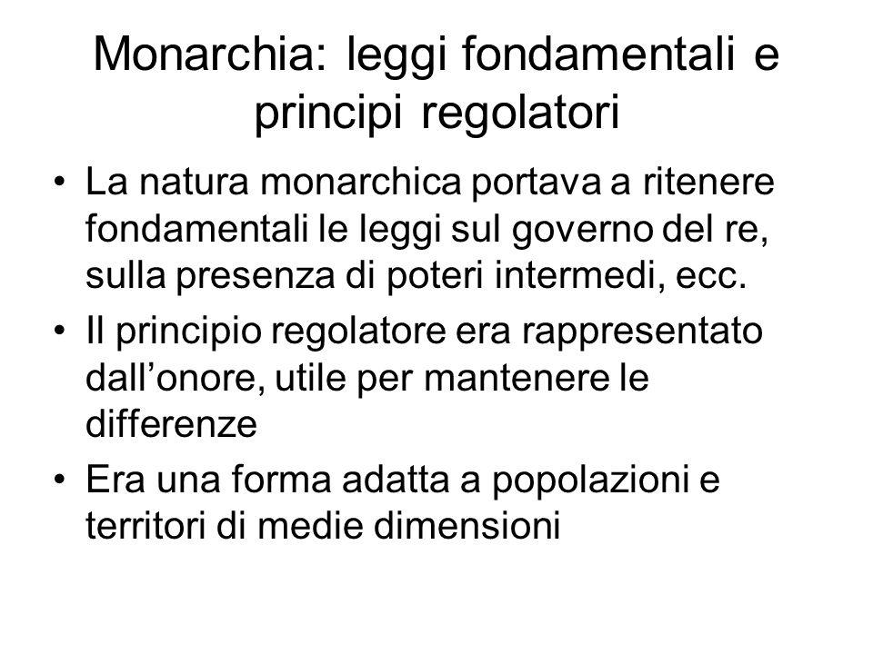 Monarchia: leggi fondamentali e principi regolatori La natura monarchica portava a ritenere fondamentali le leggi sul governo del re, sulla presenza di poteri intermedi, ecc.