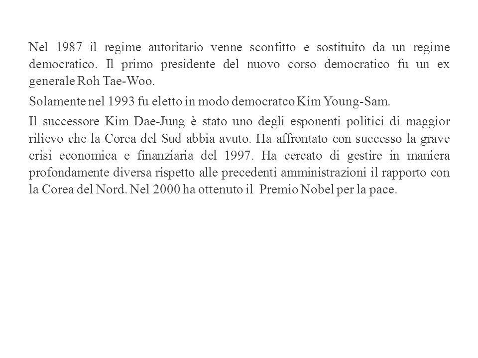 Nel 1987 il regime autoritario venne sconfitto e sostituito da un regime democratico.
