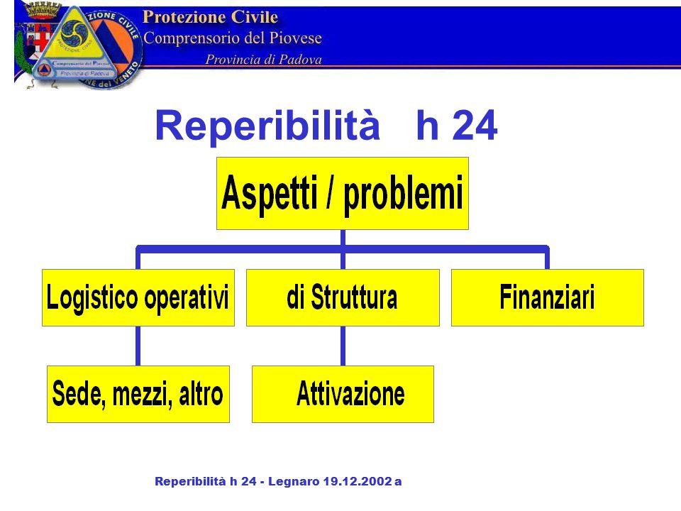 A.logistici operativi 1 Sede per deposito mezzo pronto intervento.