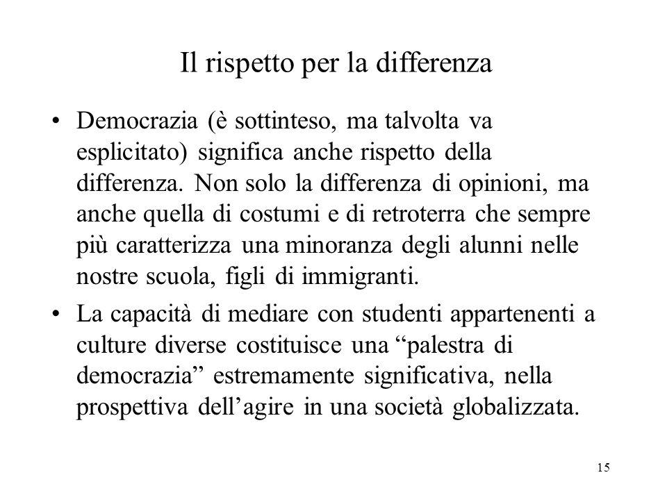 15 Il rispetto per la differenza Democrazia (è sottinteso, ma talvolta va esplicitato) significa anche rispetto della differenza.