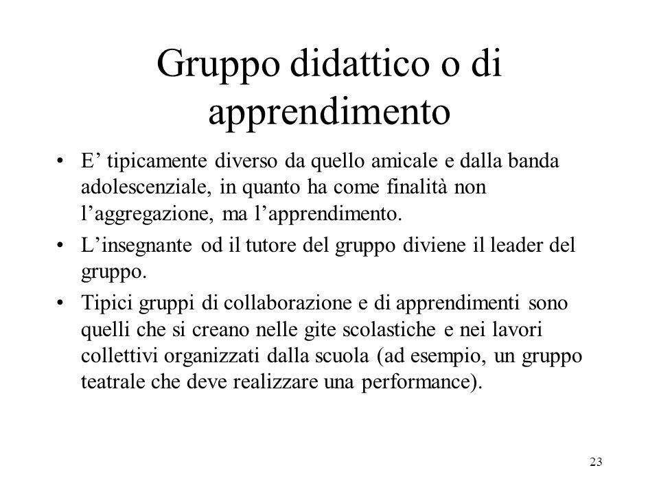 23 Gruppo didattico o di apprendimento E' tipicamente diverso da quello amicale e dalla banda adolescenziale, in quanto ha come finalità non l'aggregazione, ma l'apprendimento.