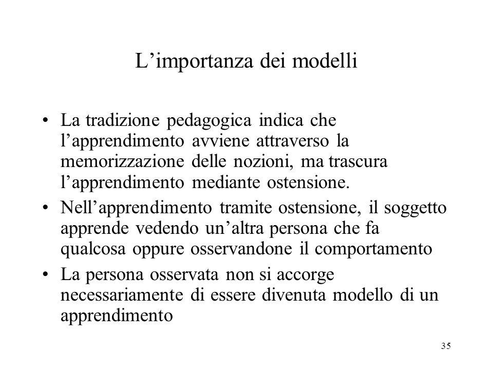 35 L'importanza dei modelli La tradizione pedagogica indica che l'apprendimento avviene attraverso la memorizzazione delle nozioni, ma trascura l'apprendimento mediante ostensione.