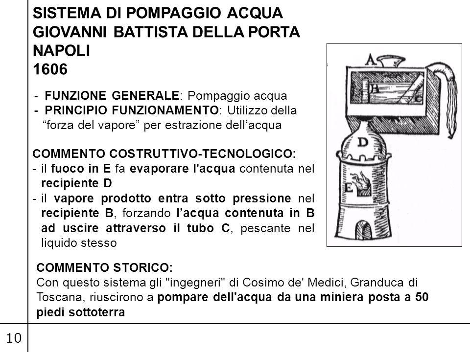 10 SISTEMA DI POMPAGGIO ACQUA GIOVANNI BATTISTA DELLA PORTA NAPOLI 1606 COMMENTO COSTRUTTIVO-TECNOLOGICO: -il fuoco in E fa evaporare l'acqua contenut