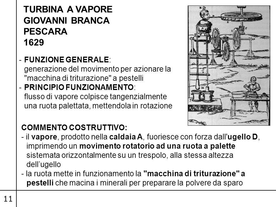 11 TURBINA A VAPORE GIOVANNI BRANCA PESCARA 1629 -FUNZIONE GENERALE: generazione del movimento per azionare la