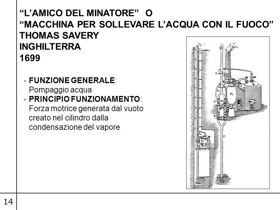 """14 """"L'AMICO DEL MINATORE"""" O """"MACCHINA PER SOLLEVARE L'ACQUA CON IL FUOCO"""" THOMAS SAVERY INGHILTERRA 1699 -FUNZIONE GENERALE: Pompaggio acqua -PRINCIPI"""