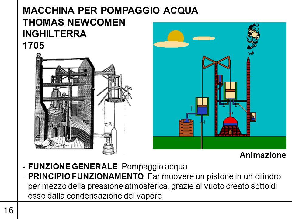 16 MACCHINA PER POMPAGGIO ACQUA THOMAS NEWCOMEN INGHILTERRA 1705 -FUNZIONE GENERALE: Pompaggio acqua -PRINCIPIO FUNZIONAMENTO: Far muovere un pistone