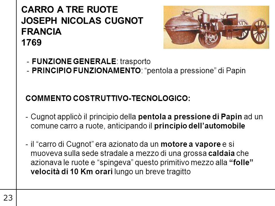 23 CARRO A TRE RUOTE JOSEPH NICOLAS CUGNOT FRANCIA 1769 COMMENTO COSTRUTTIVO-TECNOLOGICO: -Cugnot applicò il principio della pentola a pressione di Pa