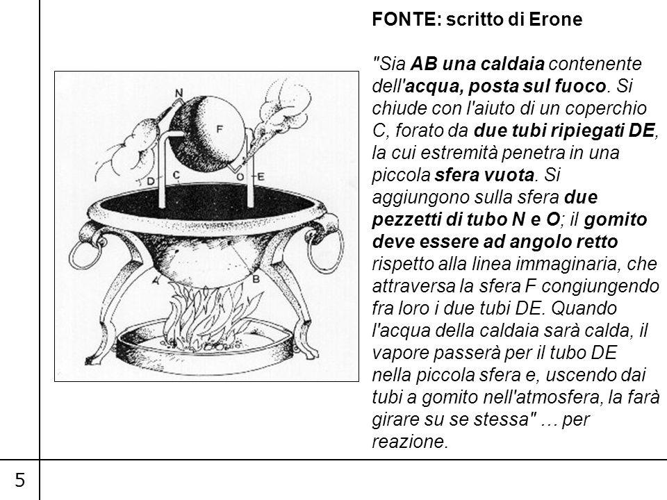 5 FONTE: scritto di Erone