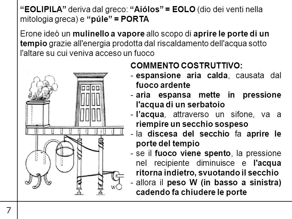 """7 """"EOLIPILA"""" deriva dal greco: """"Aiólos"""" = EOLO (dio dei venti nella mitologia greca) e """"púle"""" = PORTA Erone ideò un mulinello a vapore allo scopo di a"""
