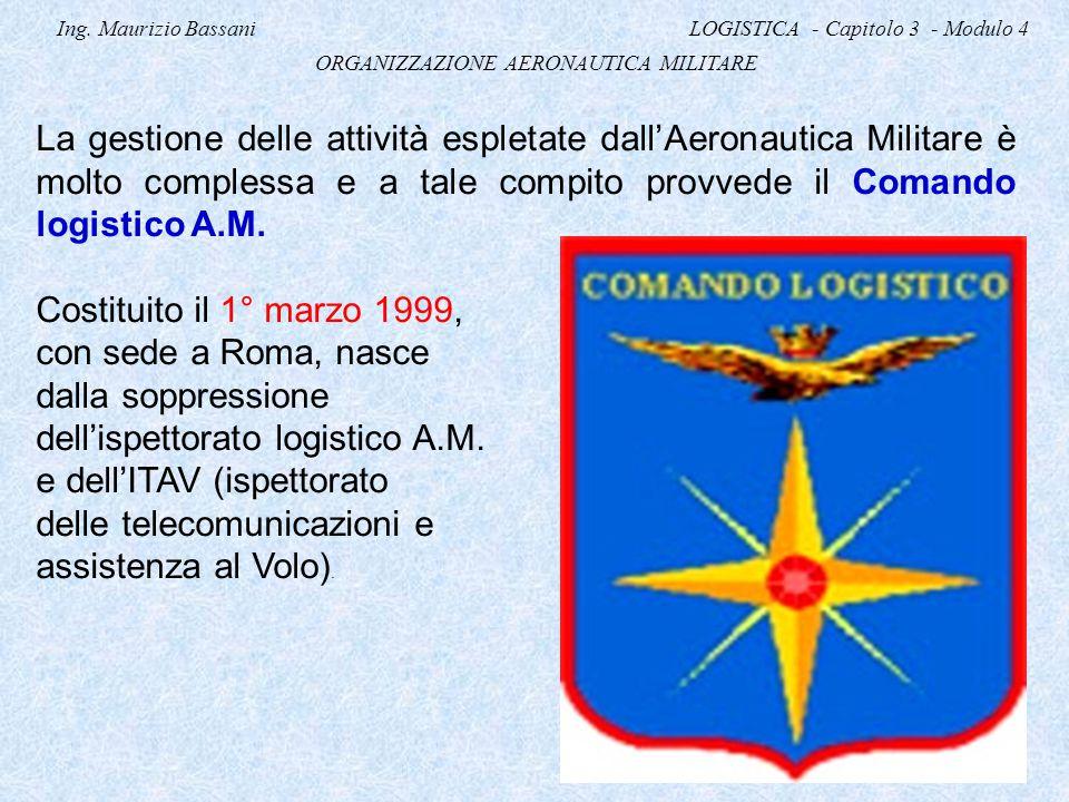 Ing. Maurizio Bassani LOGISTICA - Capitolo 3 - Modulo 4 ORGANIZZAZIONE AERONAUTICA MILITARE La gestione delle attività espletate dall'Aeronautica Mili