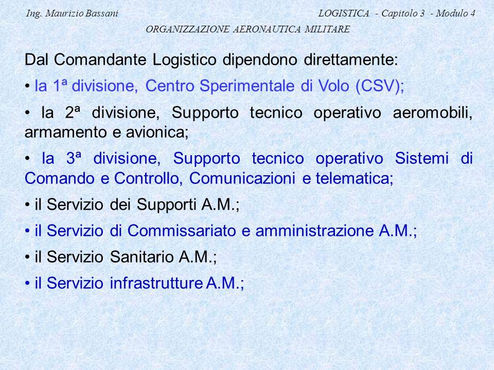 Ing. Maurizio Bassani LOGISTICA - Capitolo 3 - Modulo 4 ORGANIZZAZIONE AERONAUTICA MILITARE Dal Comandante Logistico dipendono direttamente: la 1ª div