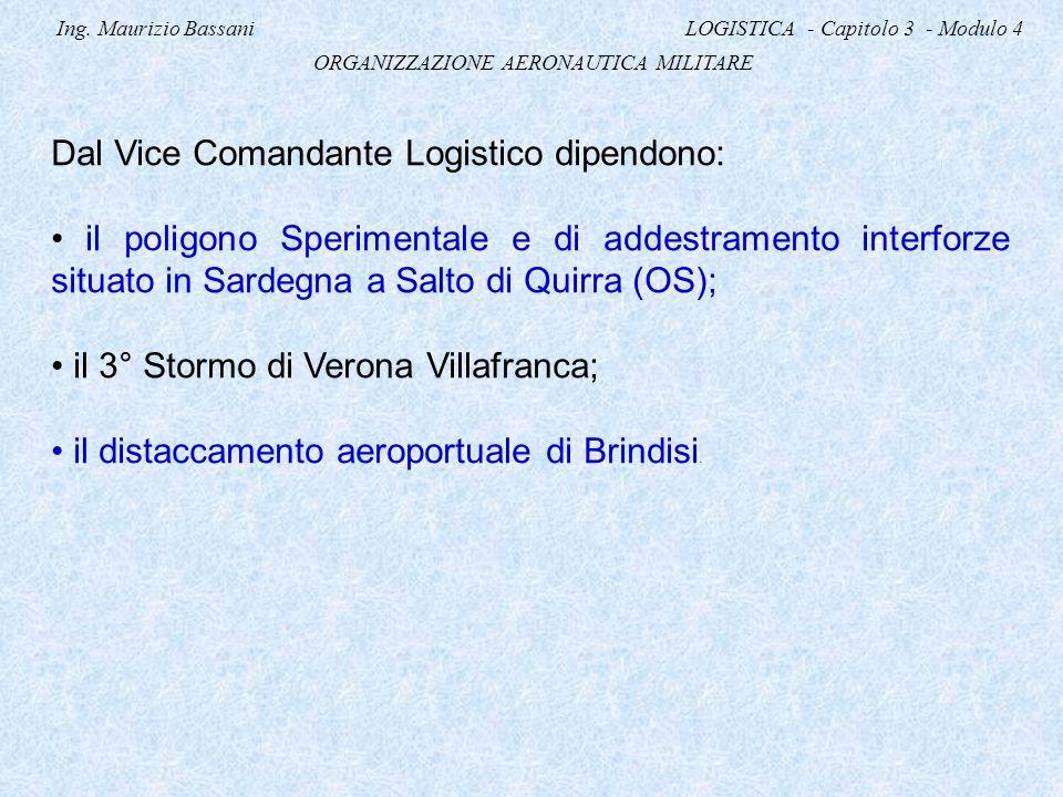 Ing. Maurizio Bassani LOGISTICA - Capitolo 3 - Modulo 4 ORGANIZZAZIONE AERONAUTICA MILITARE Dal Vice Comandante Logistico dipendono: il poligono Speri