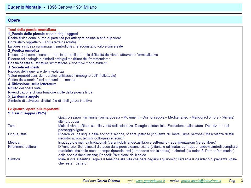 Prof.ssa Grazia D'Auria - web: www.graziadauria.it - mailto: grazia.dauria@istruzione.it Pag. 3www.graziadauria.itgrazia.dauria@istruzione.it Temi del