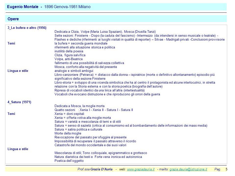 Prof.ssa Grazia D'Auria - web: www.graziadauria.it - mailto: grazia.dauria@istruzione.it Pag. 5www.graziadauria.itgrazia.dauria@istruzione.it 3_La buf