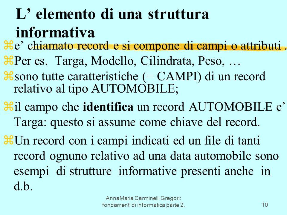 AnnaMaria Carminelli Gregori: fondamenti di informatica parte 2.10 L' elemento di una struttura informativa ze' chiamato record e si compone di campi o attributi.