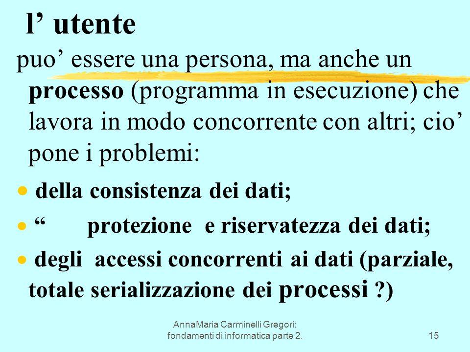 AnnaMaria Carminelli Gregori: fondamenti di informatica parte 2.15 l' utente puo' essere una persona, ma anche un processo (programma in esecuzione) c