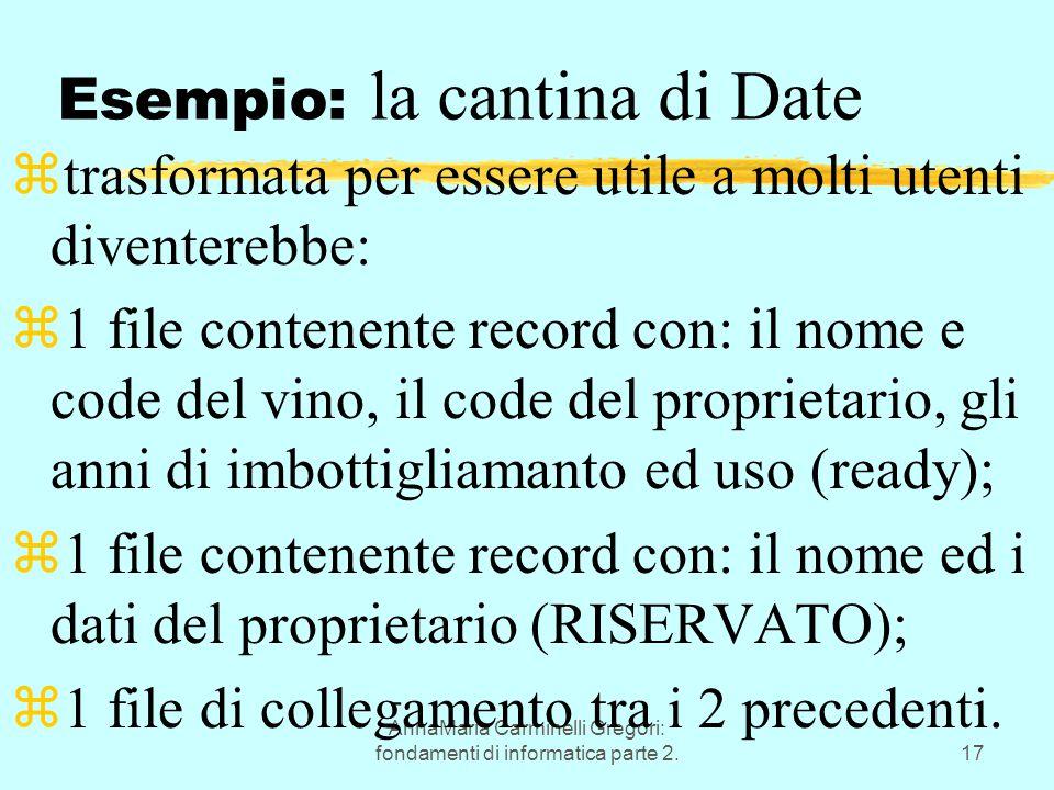 AnnaMaria Carminelli Gregori: fondamenti di informatica parte 2.17 Esempio: la cantina di Date ztrasformata per essere utile a molti utenti diventerebbe: z1 file contenente record con: il nome e code del vino, il code del proprietario, gli anni di imbottigliamanto ed uso (ready); z1 file contenente record con: il nome ed i dati del proprietario (RISERVATO); z1 file di collegamento tra i 2 precedenti.
