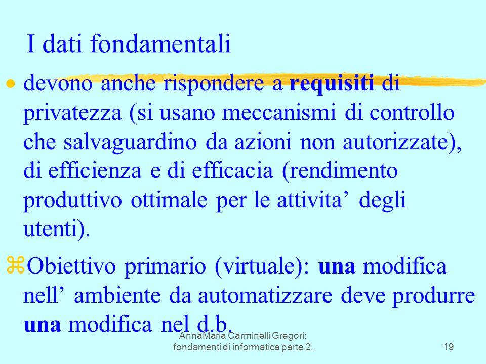 AnnaMaria Carminelli Gregori: fondamenti di informatica parte 2.19 I dati fondamentali  devono anche rispondere a requisiti di privatezza (si usano meccanismi di controllo che salvaguardino da azioni non autorizzate), di efficienza e di efficacia (rendimento produttivo ottimale per le attivita' degli utenti).