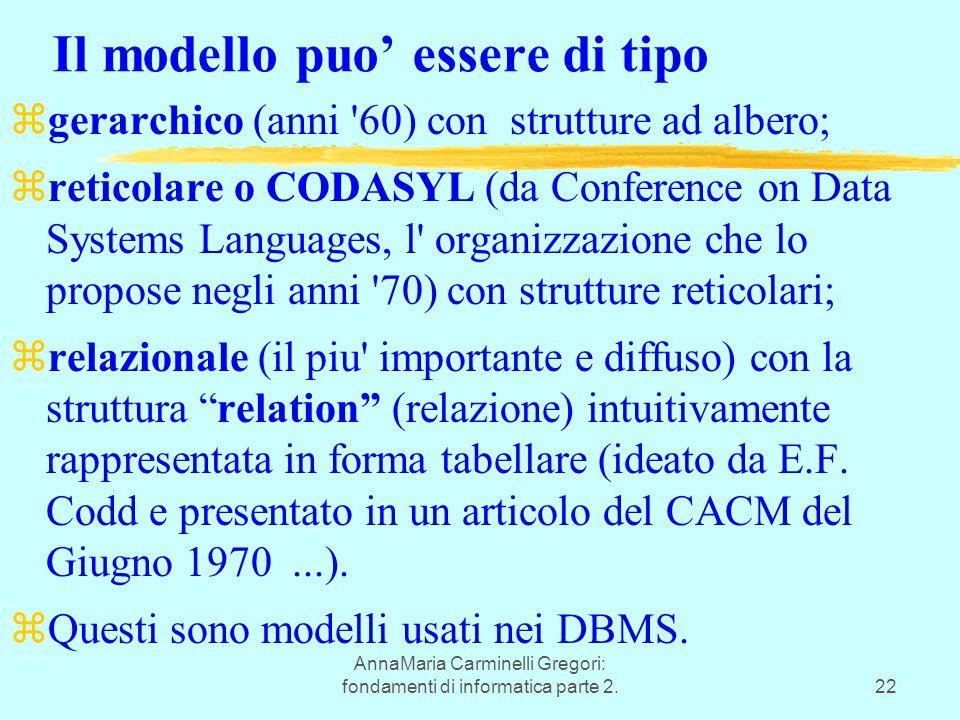 AnnaMaria Carminelli Gregori: fondamenti di informatica parte 2.22 Il modello puo' essere di tipo zgerarchico (anni '60) con strutture ad albero; zret