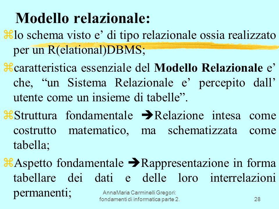 AnnaMaria Carminelli Gregori: fondamenti di informatica parte 2.28 Modello relazionale: zlo schema visto e' di tipo relazionale ossia realizzato per un R(elational)DBMS; zcaratteristica essenziale del Modello Relazionale e' che, un Sistema Relazionale e' percepito dall' utente come un insieme di tabelle .