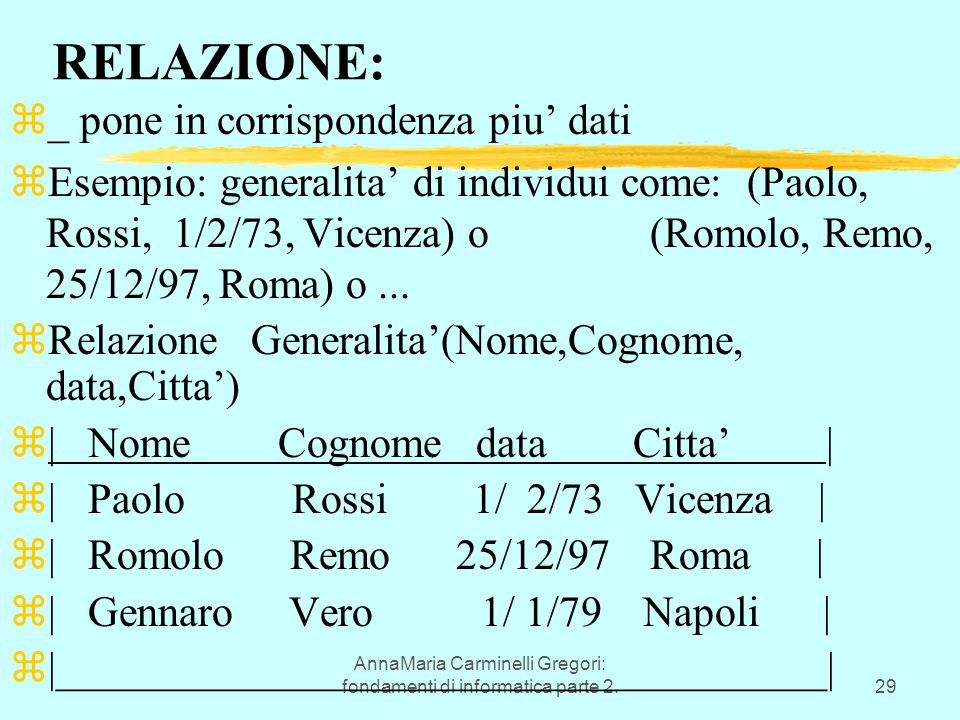 AnnaMaria Carminelli Gregori: fondamenti di informatica parte 2.29 RELAZIONE: z_ pone in corrispondenza piu' dati zEsempio: generalita' di individui come: (Paolo, Rossi, 1/2/73, Vicenza) o (Romolo, Remo, 25/12/97, Roma) o...