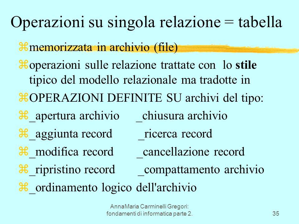 AnnaMaria Carminelli Gregori: fondamenti di informatica parte 2.35 Operazioni su singola relazione = tabella zmemorizzata in archivio (file) zoperazio