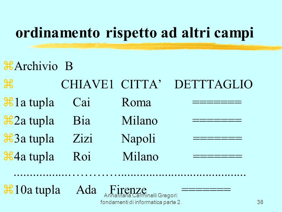 AnnaMaria Carminelli Gregori: fondamenti di informatica parte 2.38 ordinamento rispetto ad altri campi zArchivio B z CHIAVE1 CITTA' DETTTAGLIO z1a tupla Cai Roma ======= z2a tupla Bia Milano ======= z3a tupla Zizi Napoli ======= z4a tupla Roi Milano =======.................………….........................................