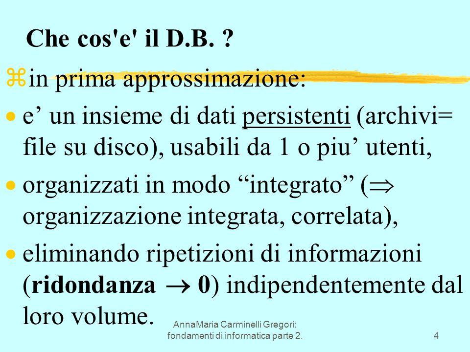AnnaMaria Carminelli Gregori: fondamenti di informatica parte 2.4 Che cos'e' il D.B. ? zin prima approssimazione:  e' un insieme di dati persistenti