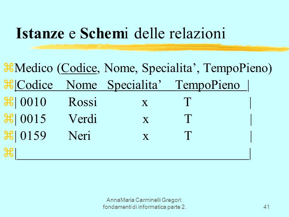 AnnaMaria Carminelli Gregori: fondamenti di informatica parte 2.41 Istanze e Schemi delle relazioni zMedico (Codice, Nome, Specialita', TempoPieno) z|