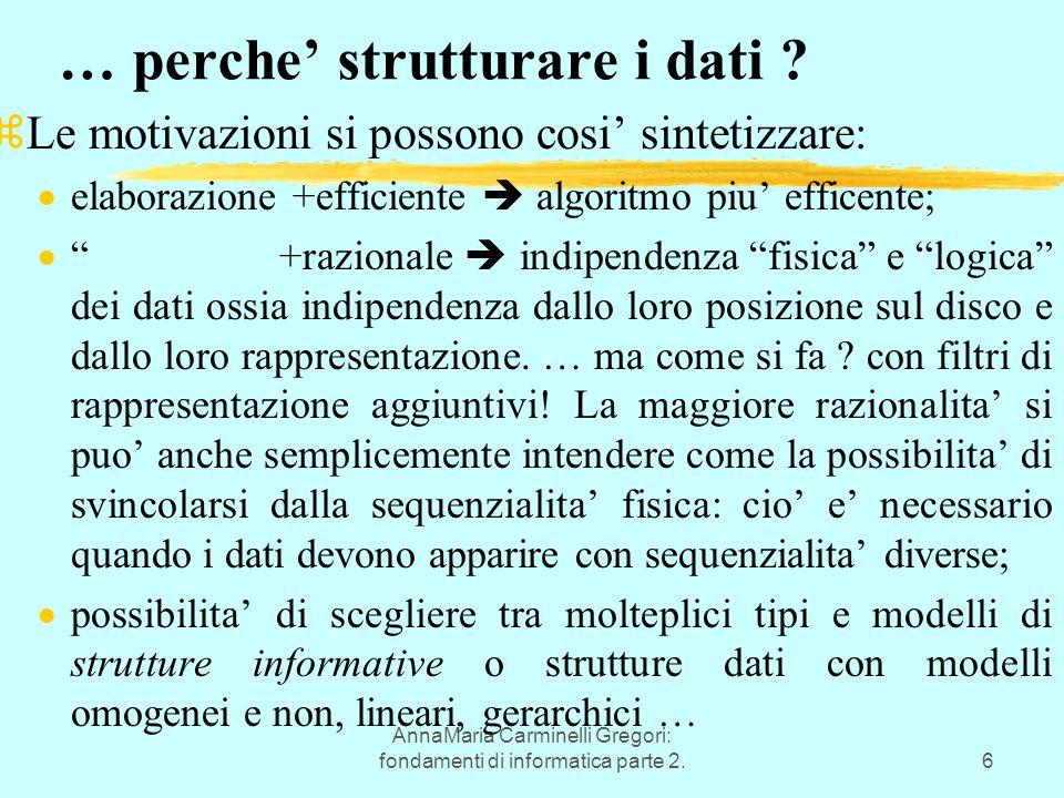 AnnaMaria Carminelli Gregori: fondamenti di informatica parte 2.6 … perche' strutturare i dati ? zLe motivazioni si possono cosi' sintetizzare:  elab