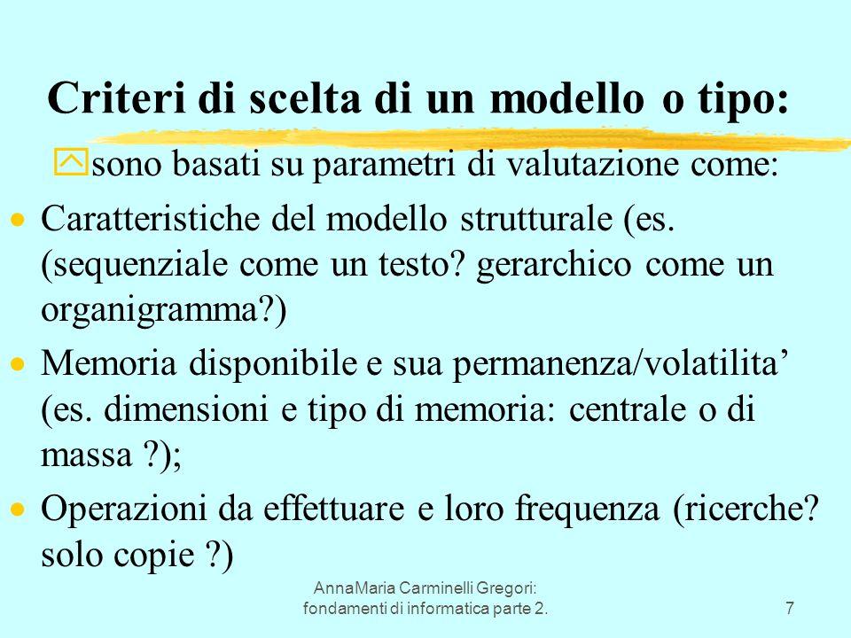 AnnaMaria Carminelli Gregori: fondamenti di informatica parte 2.7 Criteri di scelta di un modello o tipo: ysono basati su parametri di valutazione come:  Caratteristiche del modello strutturale (es.
