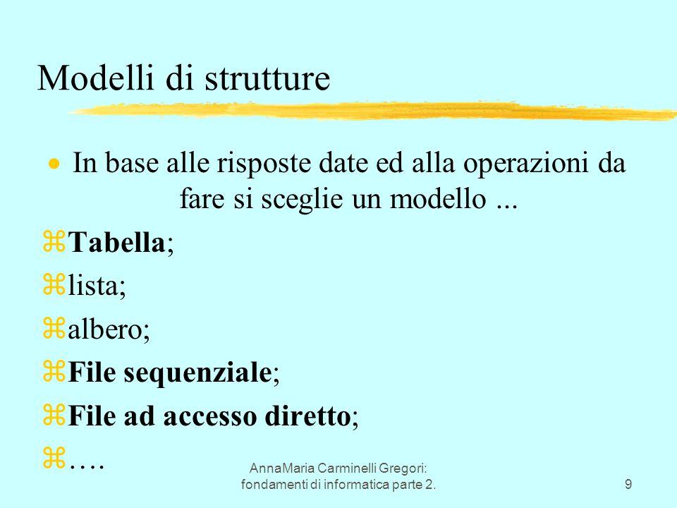 AnnaMaria Carminelli Gregori: fondamenti di informatica parte 2.9 Modelli di strutture  In base alle risposte date ed alla operazioni da fare si sceglie un modello...