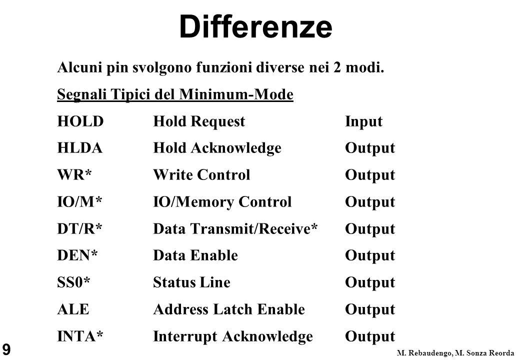 9 M. Rebaudengo, M. Sonza Reorda Differenze Alcuni pin svolgono funzioni diverse nei 2 modi.