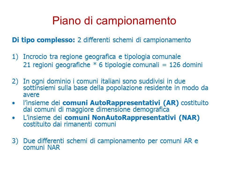 Di tipo complesso: 2 differenti schemi di campionamento 1)Incrocio tra regione geografica e tipologia comunale 21 regioni geografiche * 6 tipologie comunali = 126 domini 2)In ogni dominio i comuni italiani sono suddivisi in due sottinsiemi sulla base della popolazione residente in modo da avere l'insieme dei comuni AutoRappresentativi (AR) costituito dai comuni di maggiore dimensione demografica L'insieme dei comuni NonAutoRappresentativi (NAR) costituito dai rimanenti comuni 3) Due differenti schemi di campionamento per comuni AR e comuni NAR Piano di campionamento