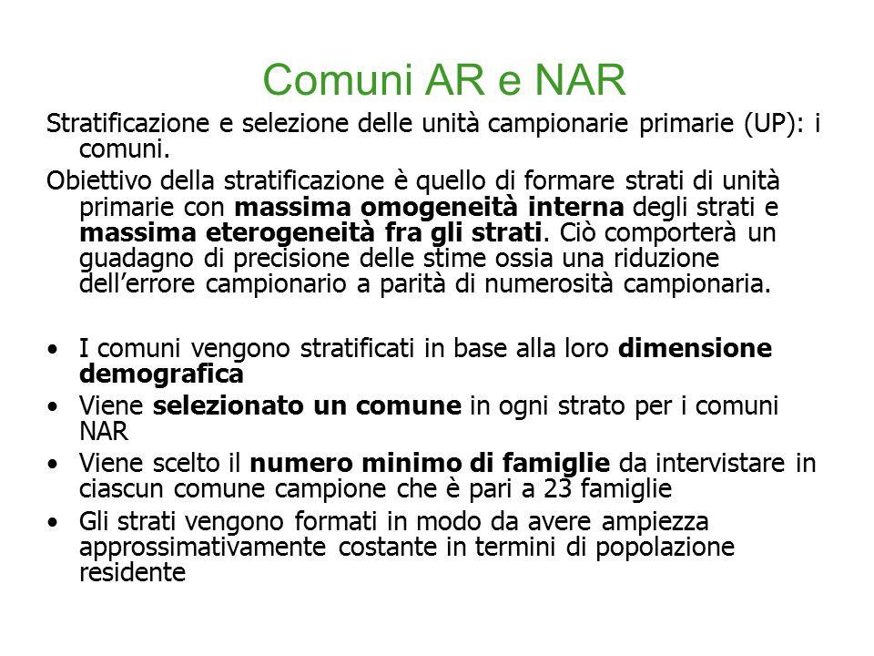 Stratificazione e selezione delle unità campionarie primarie (UP): i comuni.