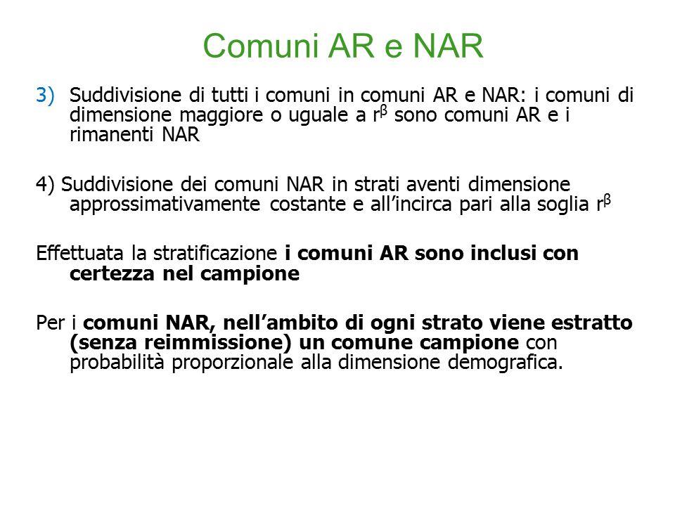 3) Suddivisione di tutti i comuni in comuni AR e NAR: i comuni di dimensione maggiore o uguale a r β sono comuni AR e i rimanenti NAR 4) Suddivisione dei comuni NAR in strati aventi dimensione approssimativamente costante e all'incirca pari alla soglia r β Effettuata la stratificazione i comuni AR sono inclusi con certezza nel campione Per i comuni NAR, nell'ambito di ogni strato viene estratto (senza reimmissione) un comune campione con probabilità proporzionale alla dimensione demografica.