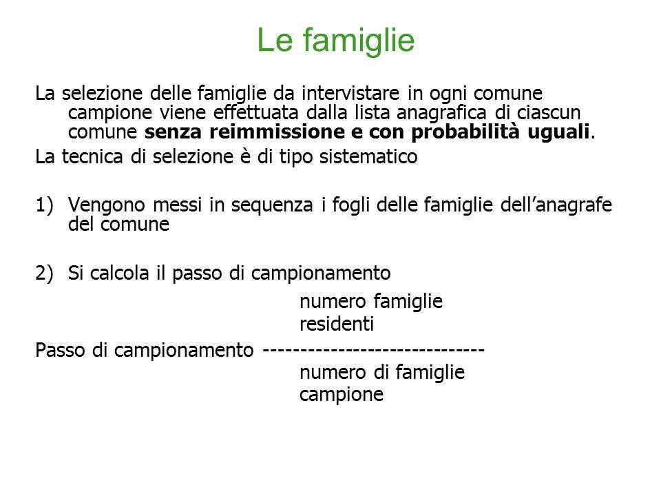 La selezione delle famiglie da intervistare in ogni comune campione viene effettuata dalla lista anagrafica di ciascun comune senza reimmissione e con probabilità uguali.