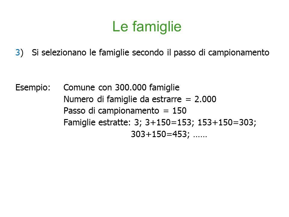 3) Si selezionano le famiglie secondo il passo di campionamento Esempio: Comune con 300.000 famiglie Numero di famiglie da estrarre = 2.000 Passo di campionamento = 150 Famiglie estratte: 3; 3+150=153; 153+150=303; 303+150=453; …… Le famiglie
